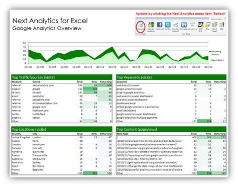 Exle Of Introduction In Report by Analytics In Excel Next Analytics