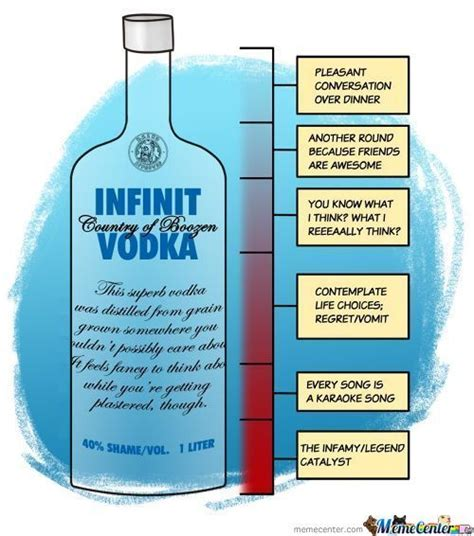 Vodka Meme - drunk on vodka memes best collection of funny drunk on