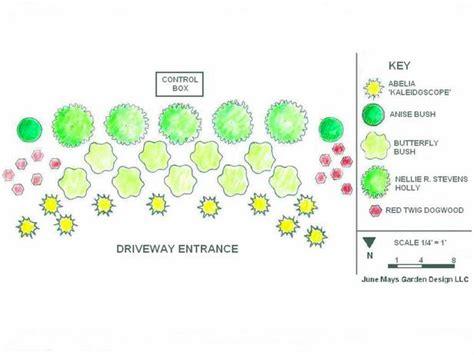 garden plans zone 5 part shade landscaping ideas