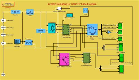 diode rectifier fed boost converter three phase inverter fed by a boost converter file exchange matlab central