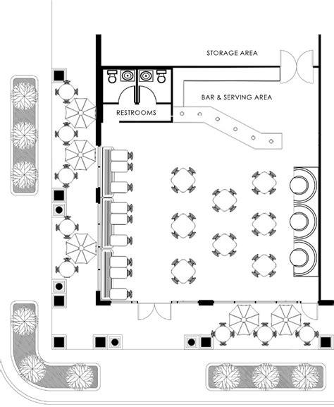 cafe shop layout cafe shop space planning