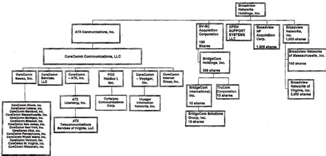 joinder flowchart flow chart
