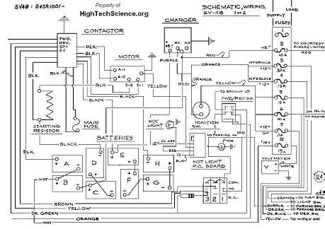 wiring diagram best wiring diagrams for cars best wiring