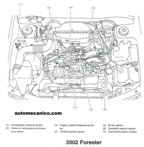 subaru engine diagram 2 5 subaru engine diagram get free image about wiring