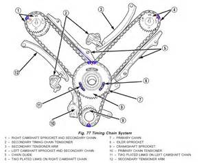 engine diagram for 2003 jeep grand get free