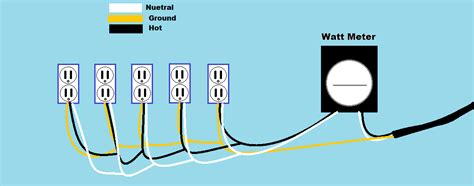 receptacle wiring electrical outlets from a single