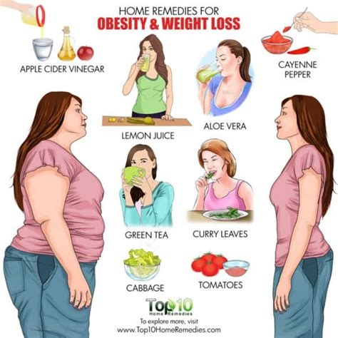 weight loss remedies home remedies for obesity weight loss top 10 home remedies