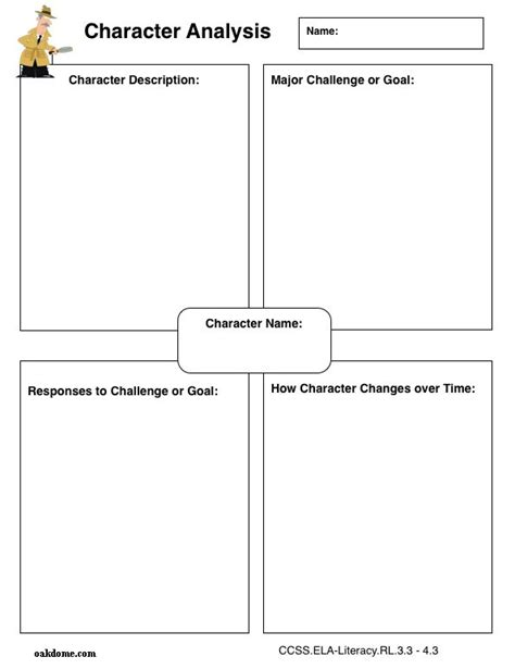 character analysis template 495 best pd and iresources images on