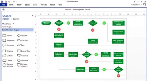 visio process mapping the basics of visio process mapping transformation dash