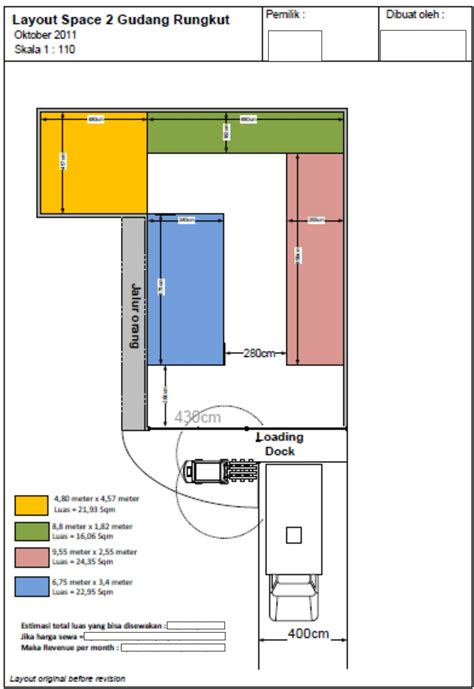 contoh layout gudang business analyst 1 warehousing romailprincipe menulis