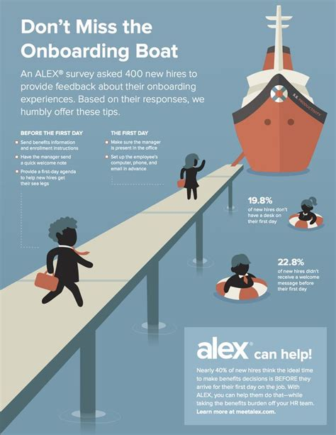 Society And Human Experience 18 best images about onboarding on