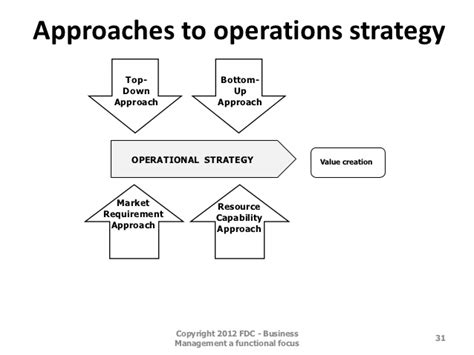 Top Mba Operations Management by Chapter 8 Slides Operations Management