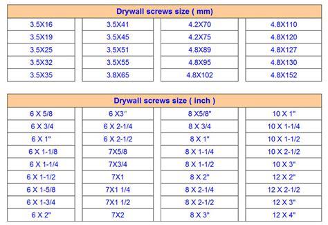 Sekrup Gypsum bugle drywall buy drywall black drywall