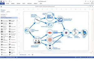 Data Flow Diagram Template Visio by Create Visio Workflow Diagram Conceptdraw Helpdesk
