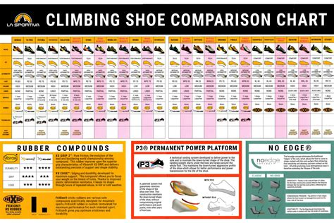 climb x shoes sizing la sportiva miura s climbing shoe outdoor gear