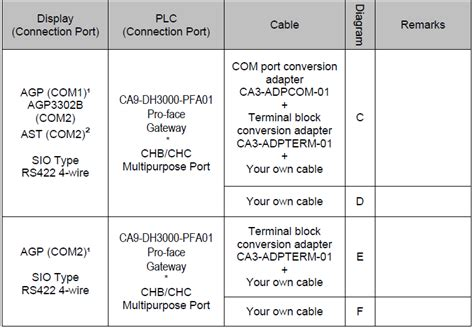 proface plc connection manual wiring diagrams wiring