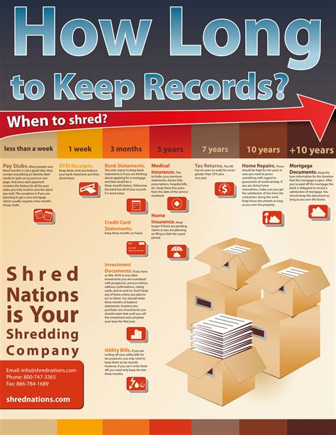 How To Keep Documents