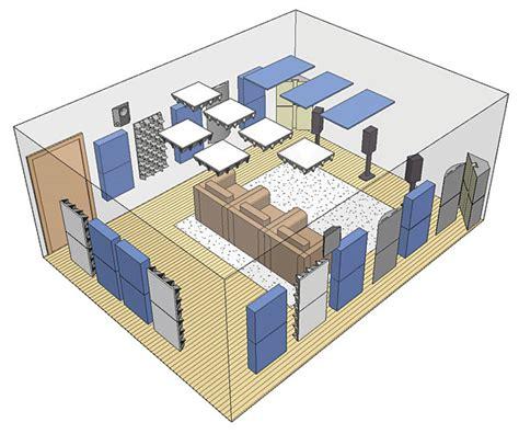 acoustics  sound vision
