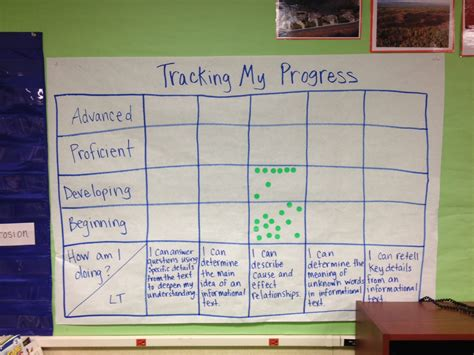Student Engaged Assessment Ms Houser Students Tracking Their Own Progress Template