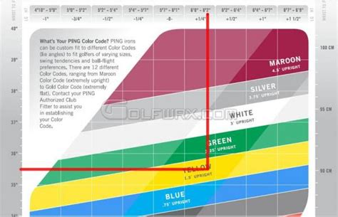 ping color chart 10 best images of ping putter color code chart ping grip