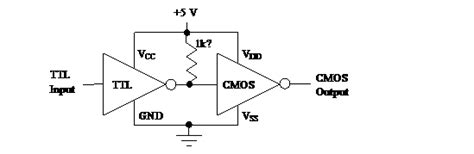 pull up resistor ttl to cmos how do i interface ttl signals with cmos circuits national instruments