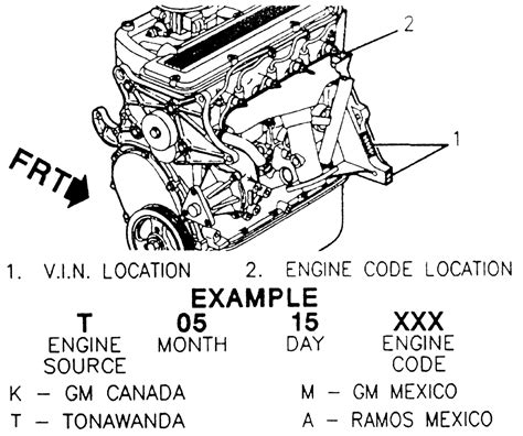 gm paint code by serial number repair guides serial number identification engine