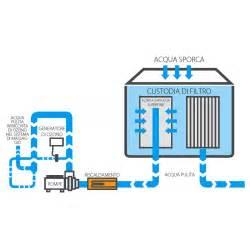 minipiscina da interno minipiscina vasca idromassaggio spa da interno e esterno