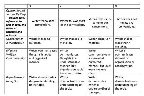 5th Grade Essay Writing by 5th Grade Essay Writing
