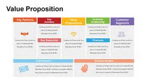 value proposition diagrams for powerpoint powerslides