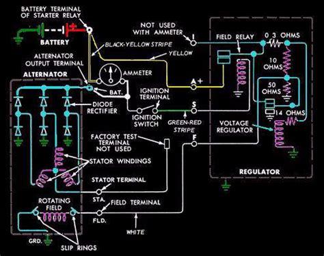 alternator system w