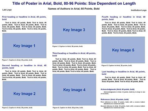Poster Board Presentation Template Templates Collections Poster Board Presentation Template