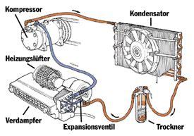Klimaanlage Auto K Hlt Nicht by Service Klimaanlage Auto