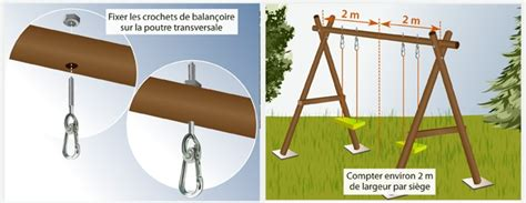 Comment Monter Une Balancoire by Comment Fabriquer Une Balan 231 Oire