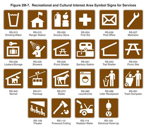 the color of a recreation area sign is figure 2m 7 description mutcd 2009 edition fhwa