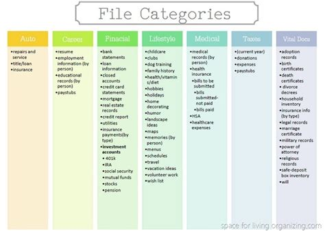 home filing cabinet categories general organization