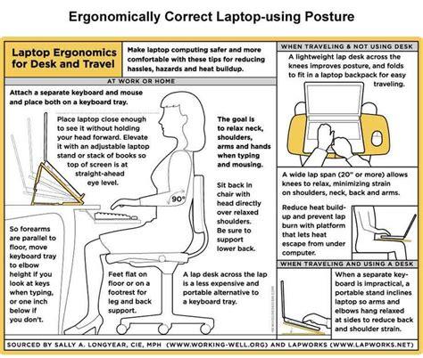Correct Desk Ergonomics by 225 Best Images About Transcriptionist Products