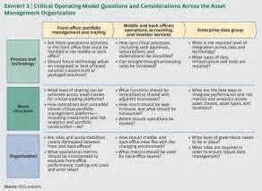 bcg s approach to operating models ashridge on operating