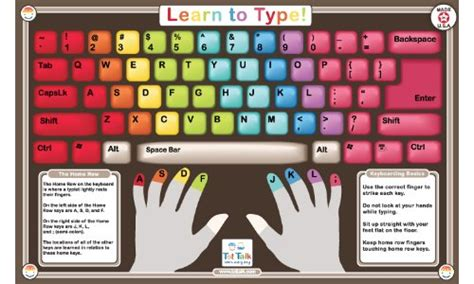 learn piano using computer keyboard teach kids how to type on computer keyboard right from the