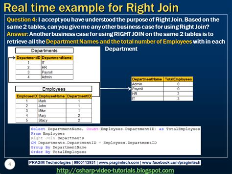 javascript tutorial with real time exles sql server net and c video tutorial part 11 real