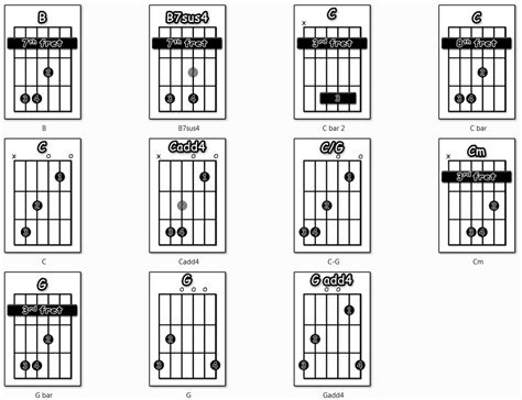 tutorial guitar creep creep radiohead guitar tutorial video