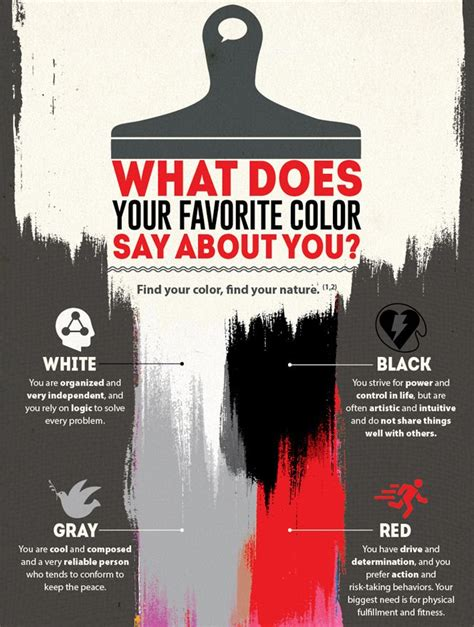 what your favourite colour says about you the color issue what does your favorite color say about