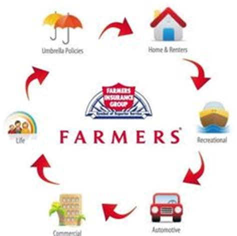 1000 images about farmers insurance lemrise agency on