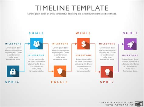 six phase powerpoint timeline template my product roadmap