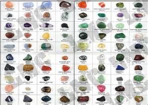gem identification chart search results calendar 2015