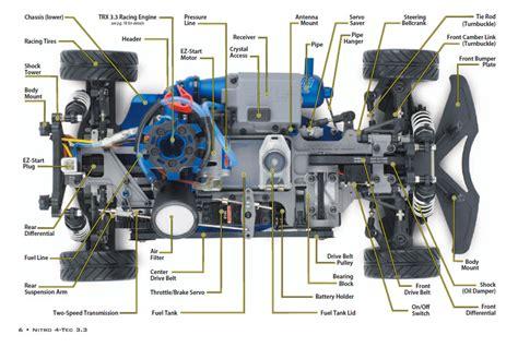 layout znacenje ford ka engine diagram ford e 450 engine wiring diagram