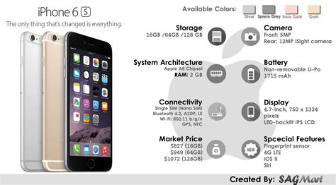 iphone 5s ram specs apple iphone 6s mobile specifications infographic sagmart