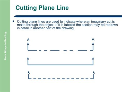 section cut line basic blueprint reading
