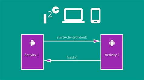 android activity android switching between activities