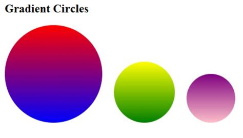 creating css circle css3 circles how to create circles using css3 border radius