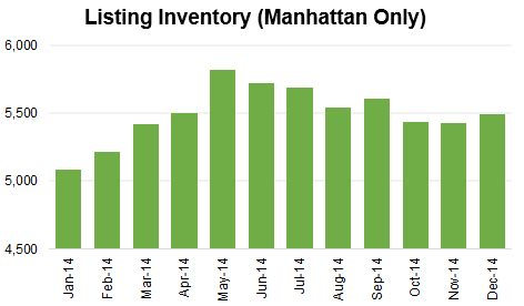 best time of month to rent an apartment when is the best time to rent an apartment in nyc